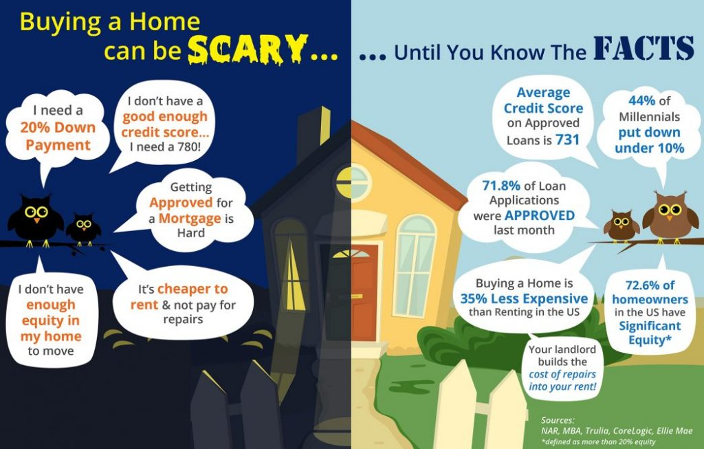 buying-a-home-can-be-scary